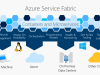Introduction to Azure ServiceFabric